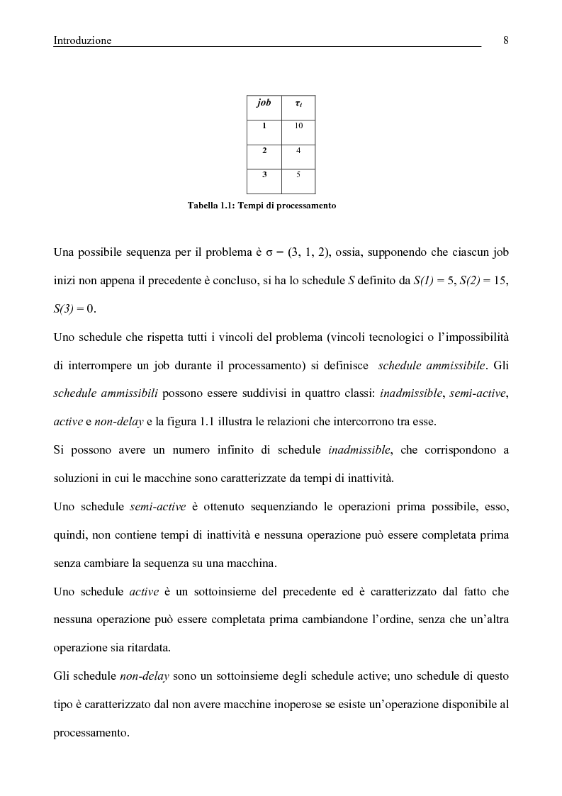 Anteprima della tesi: Algoritmi di Rollout per il problema del Job Shop Scheduling, Pagina 9