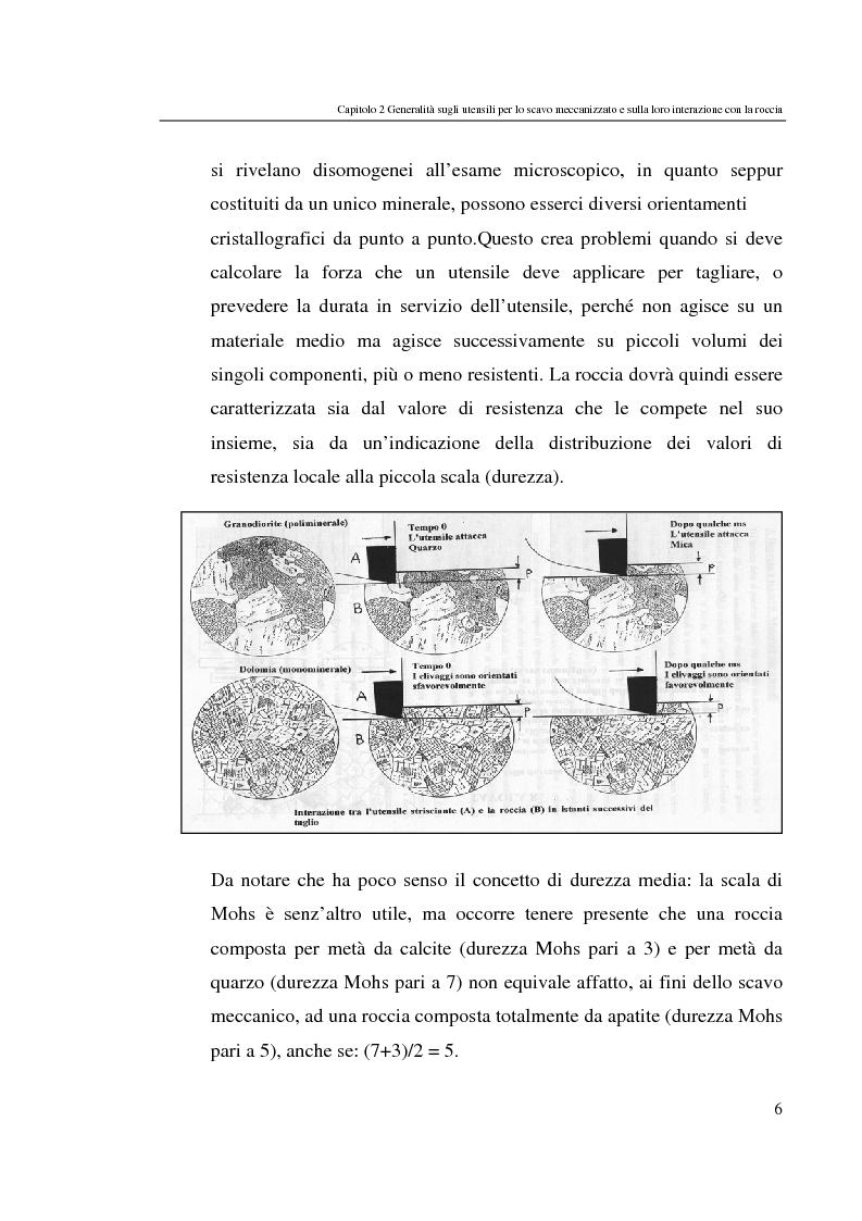 Anteprima della tesi: Progressi nello scavo meccanizzato con sinergia waterjet, Pagina 6