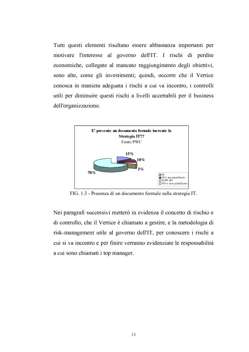 Anteprima della tesi: La metodologia COBIT come supporto del Management per l'IT Governance, Pagina 10