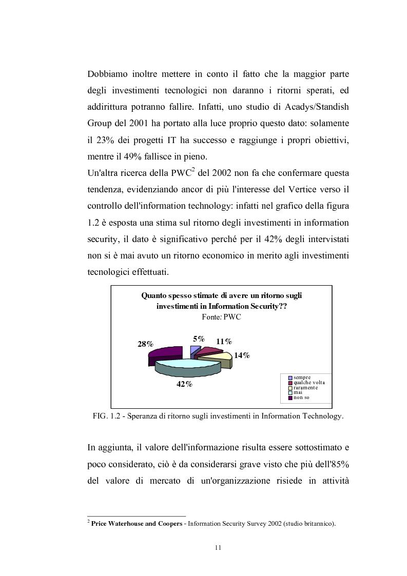 Anteprima della tesi: La metodologia COBIT come supporto del Management per l'IT Governance, Pagina 8