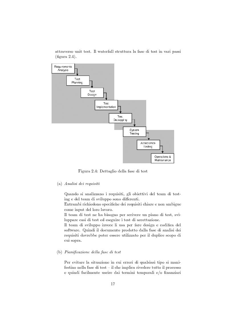 Anteprima della tesi: Da eXtreme Programming a XPTracking: la concretizzazione di valori e pratiche in una applicazione software, Pagina 11
