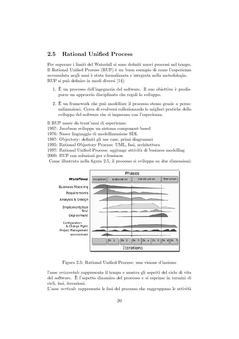 Anteprima della tesi: Da eXtreme Programming a XPTracking: la concretizzazione di valori e pratiche in una applicazione software, Pagina 14