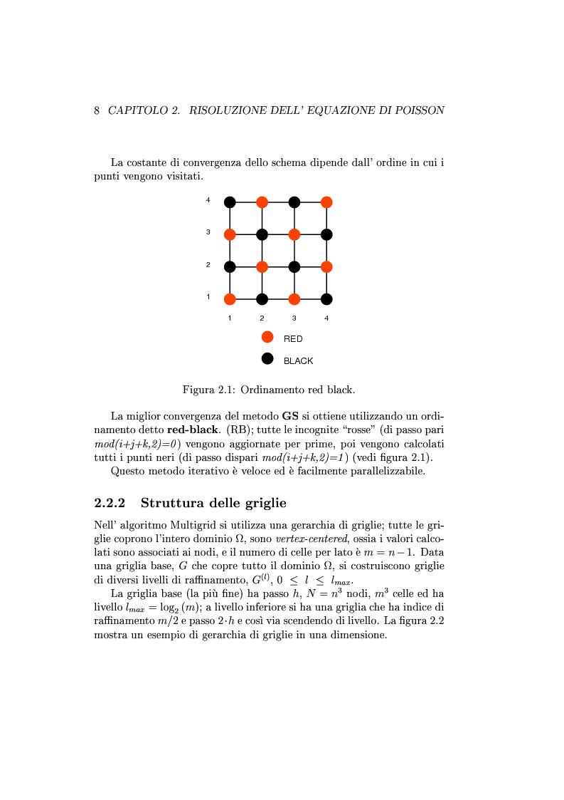 Anteprima della tesi: Un codice multigrid con griglia adattiva per il calcolo di campi gravitazionali, Pagina 7