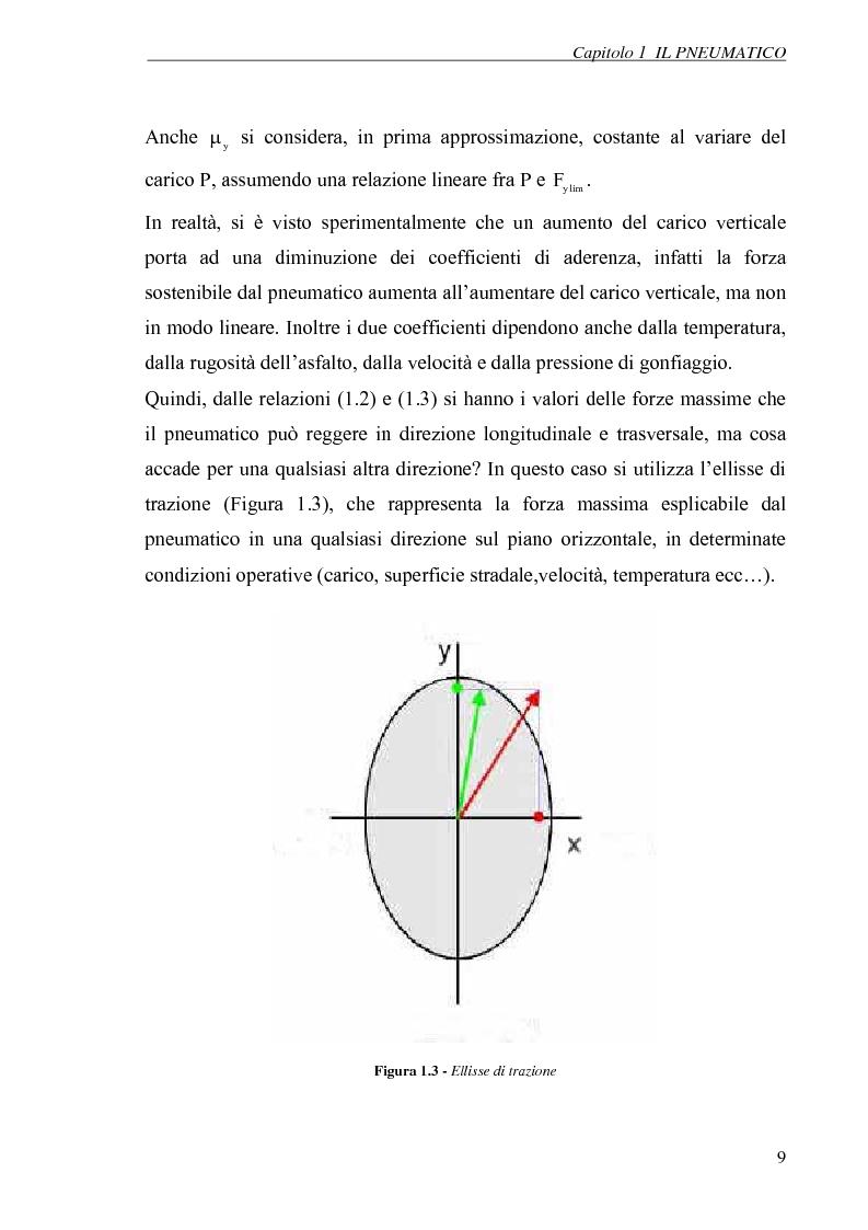 Anteprima della tesi: Influenza dei tamponi di fine corsa sul moto di rollio di una vettura Ferrari Challenge, Pagina 10
