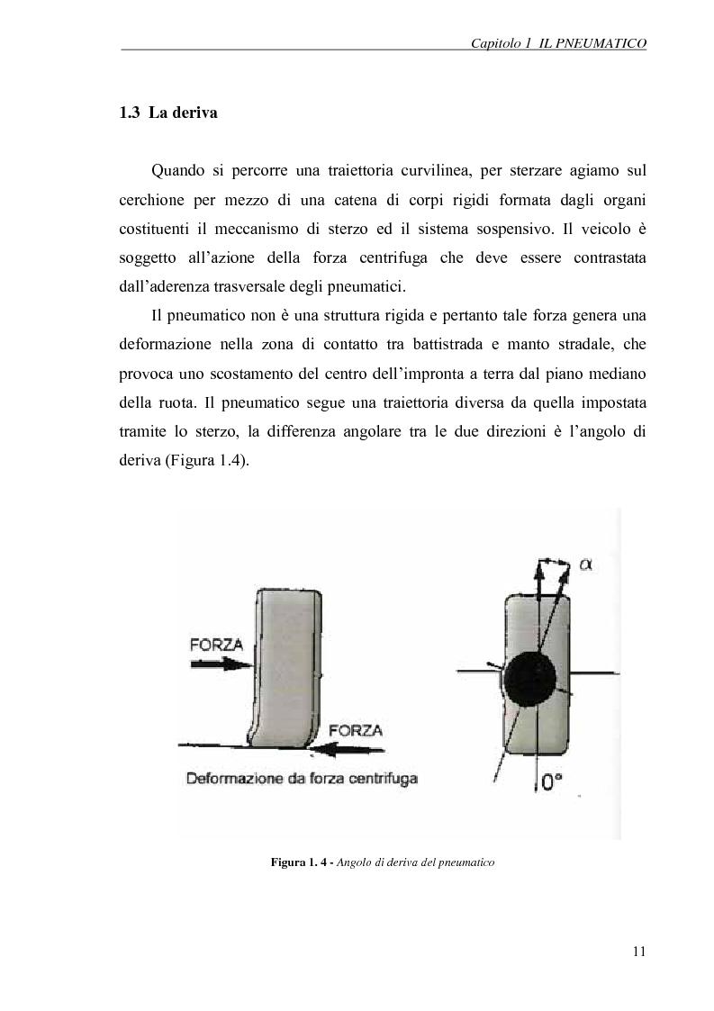 Anteprima della tesi: Influenza dei tamponi di fine corsa sul moto di rollio di una vettura Ferrari Challenge, Pagina 12