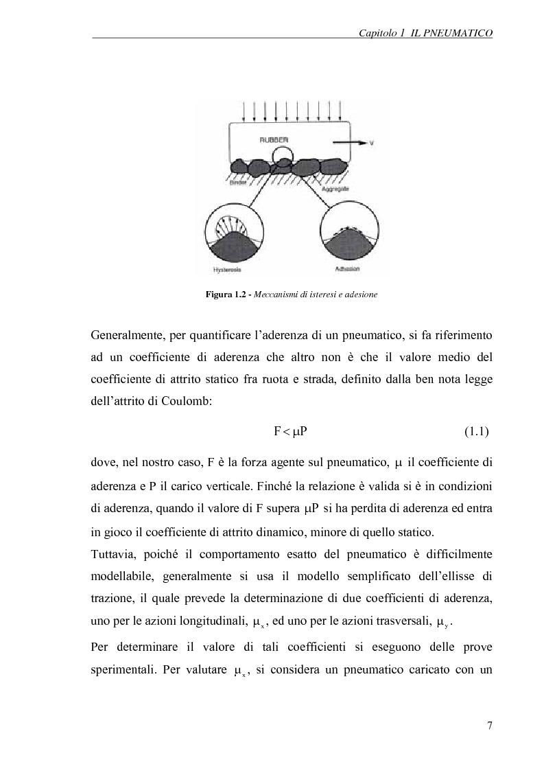 Anteprima della tesi: Influenza dei tamponi di fine corsa sul moto di rollio di una vettura Ferrari Challenge, Pagina 8