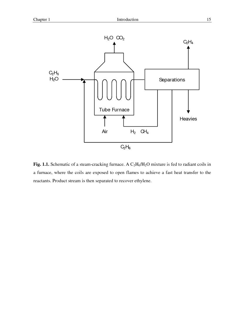 Anteprima della tesi: Oxidative dehydrogenation of ethane in short contact time reactors, Pagina 15