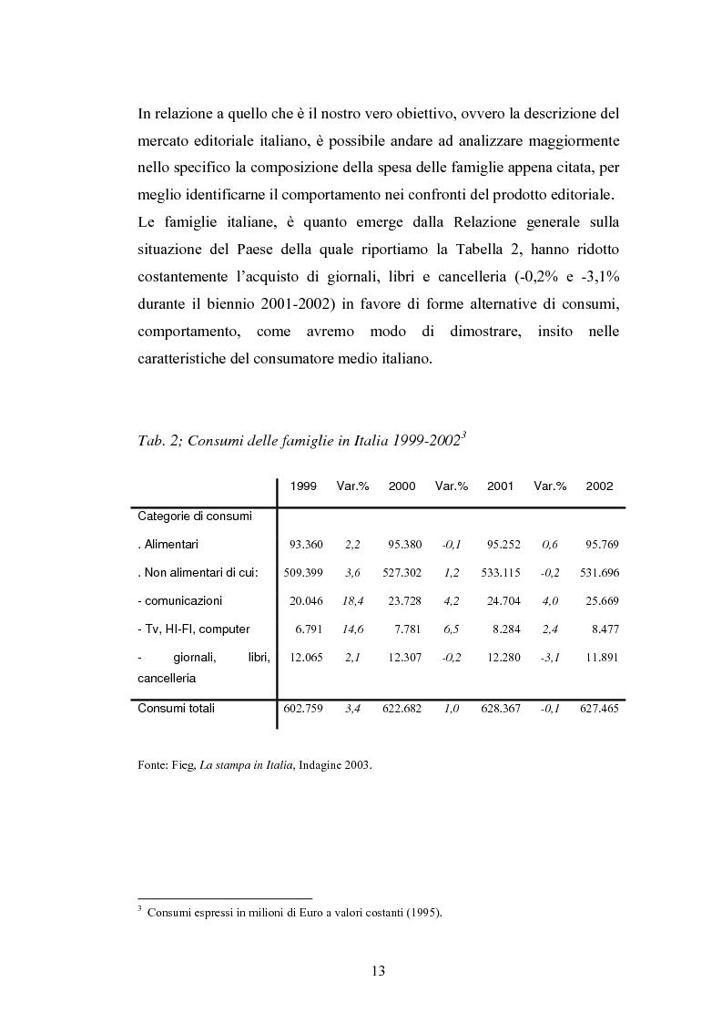 Anteprima della tesi: Il processo di internazionalizzazione di un'azienda leader nel mercato editoriale italiano: il caso Rcs MediaGroup, Pagina 9