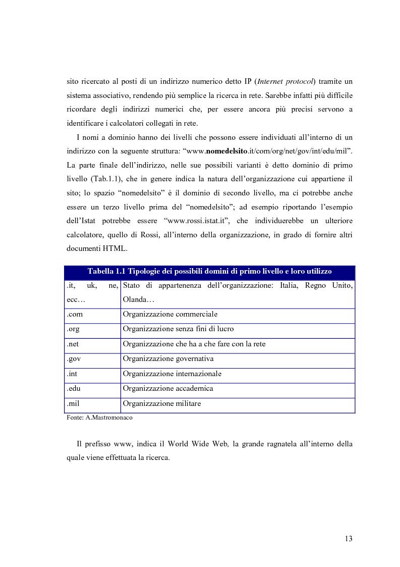 Anteprima della tesi: L'e-commerce nelle PMI del Friuli Venezia Giulia, Pagina 5
