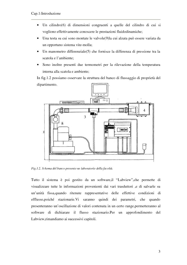 Anteprima della tesi: Progettazione di un banco di flussaggio automatico per teste di motori 4T, Pagina 3