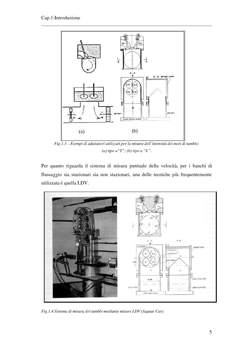 Anteprima della tesi: Progettazione di un banco di flussaggio automatico per teste di motori 4T, Pagina 5
