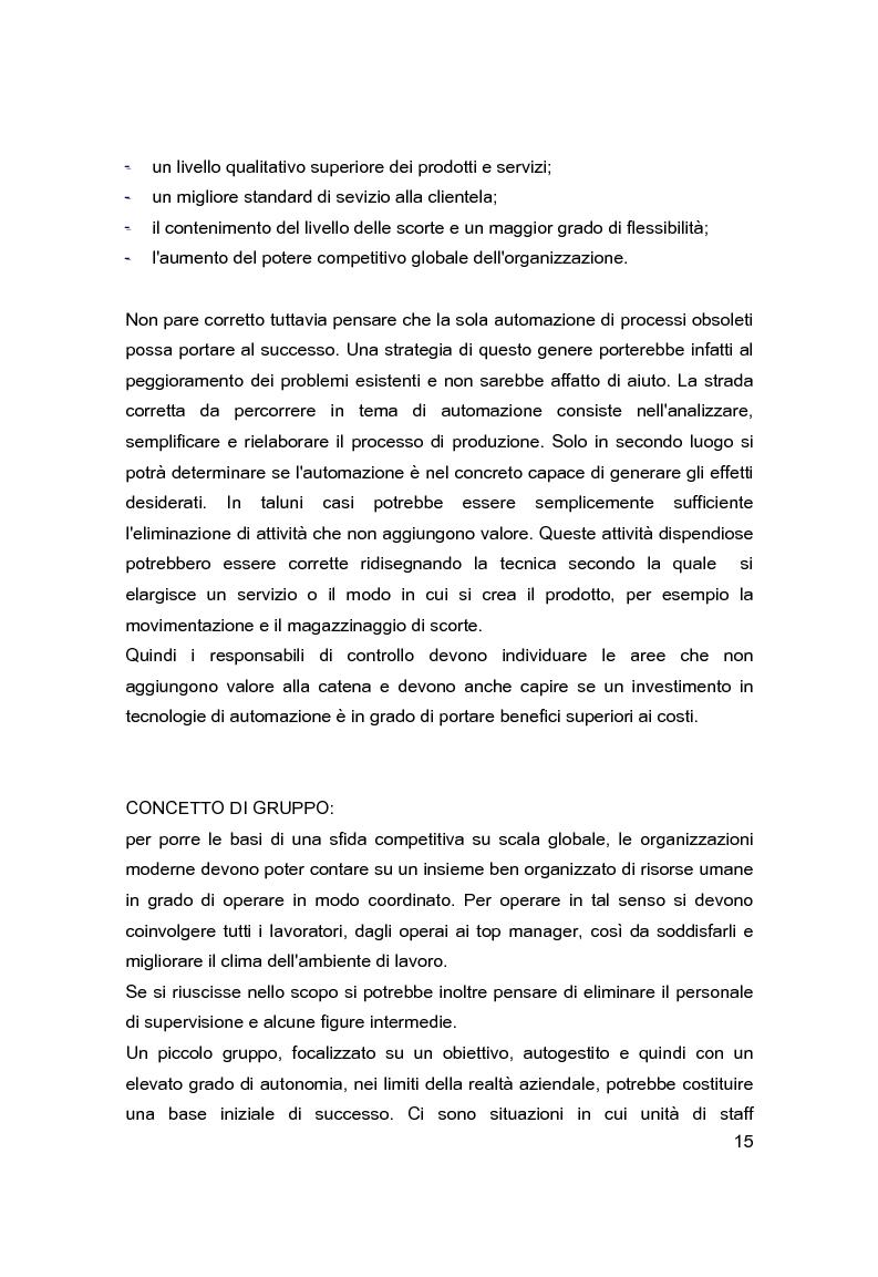 Anteprima della tesi: Contabilità direzionale e controllo di gestione nelle imprese ad elevato contenuto innovativo, Pagina 12