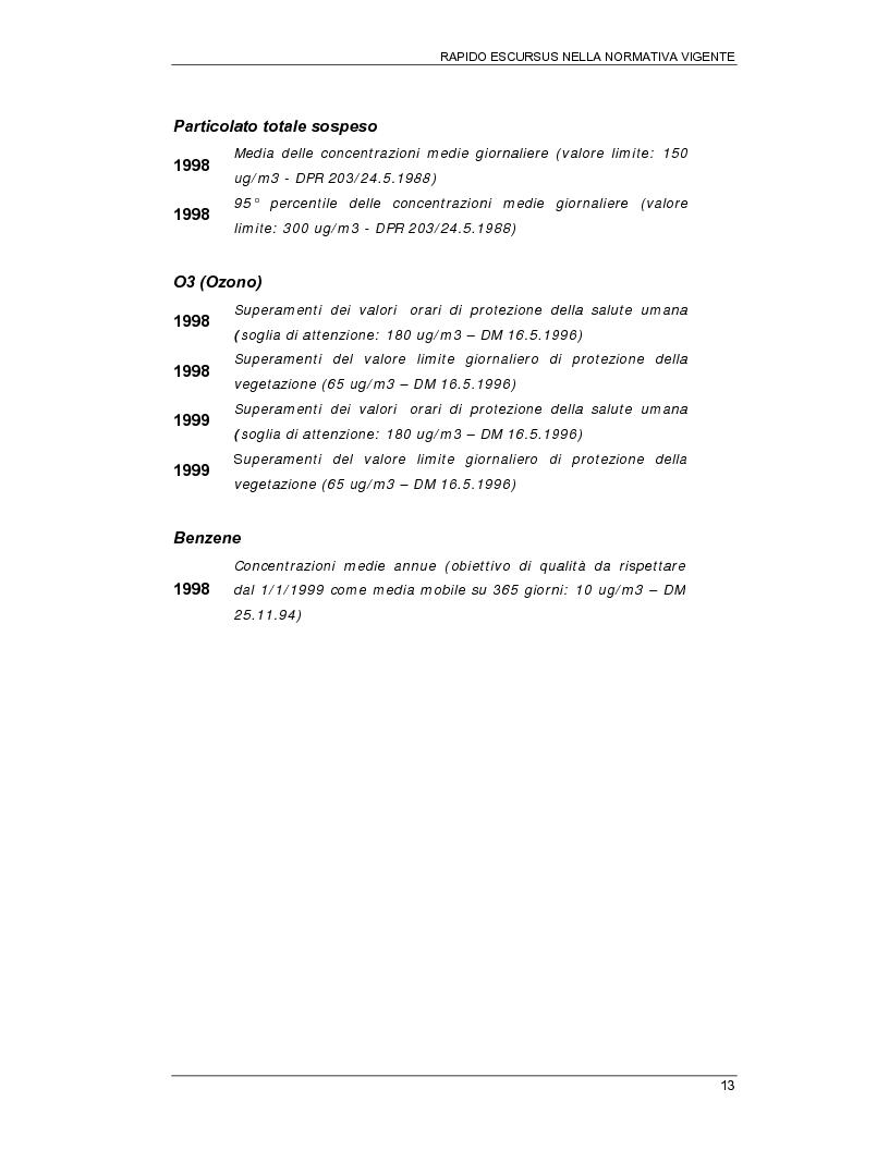 Anteprima della tesi: Interventi per la riduzione della propagazione degli inquinanti derivanti da trasporto pubblico nel IX municipio di Roma, Pagina 13