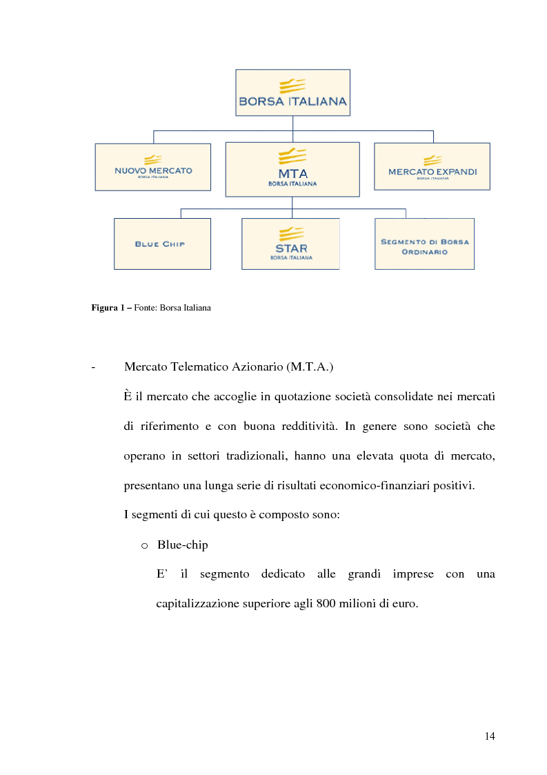 Anteprima della tesi: La Corporate Governance nelle aziende neoquotate - Un'analisi del caso italiano dal 1996 ad oggi, Pagina 11