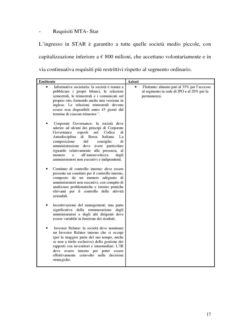 Anteprima della tesi: La Corporate Governance nelle aziende neoquotate - Un'analisi del caso italiano dal 1996 ad oggi, Pagina 14
