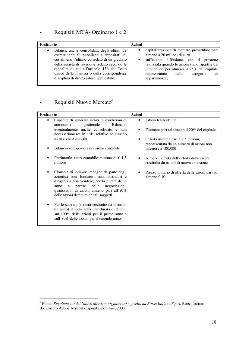 Anteprima della tesi: La Corporate Governance nelle aziende neoquotate - Un'analisi del caso italiano dal 1996 ad oggi, Pagina 15