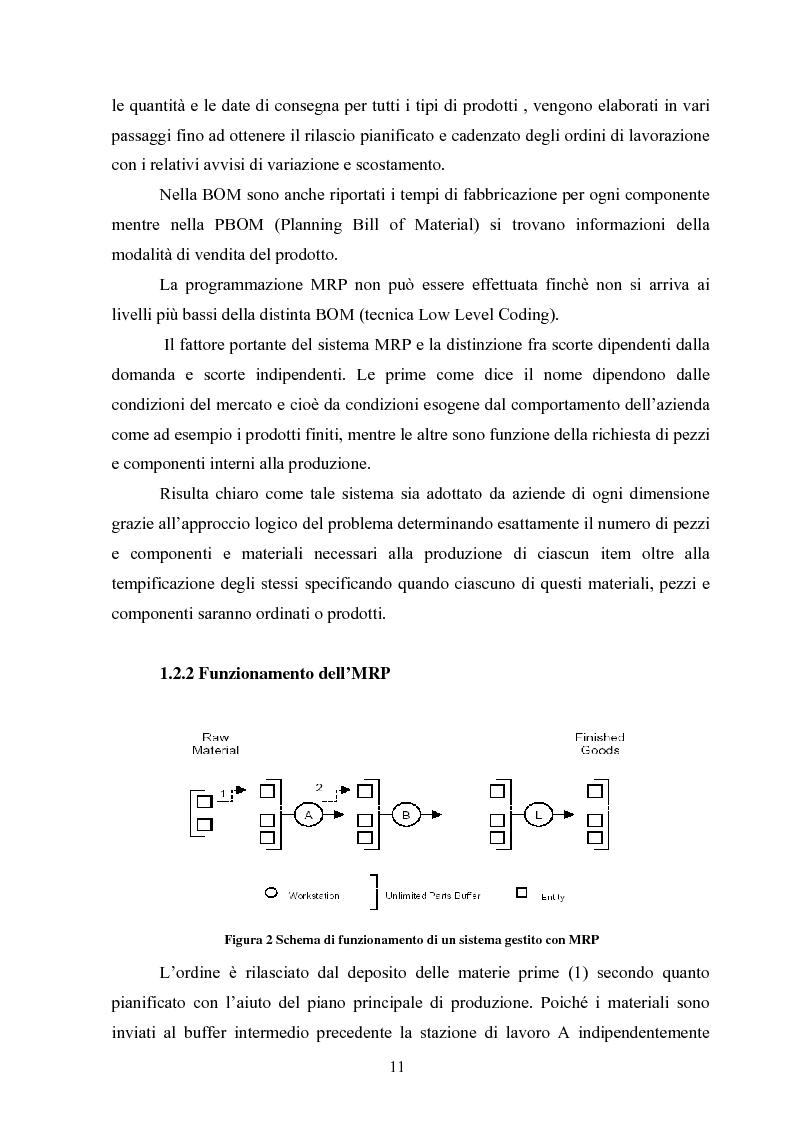 Anteprima della tesi: Strumenti gestionali innovativi: analisi del Value Stream Mapping, Pagina 7