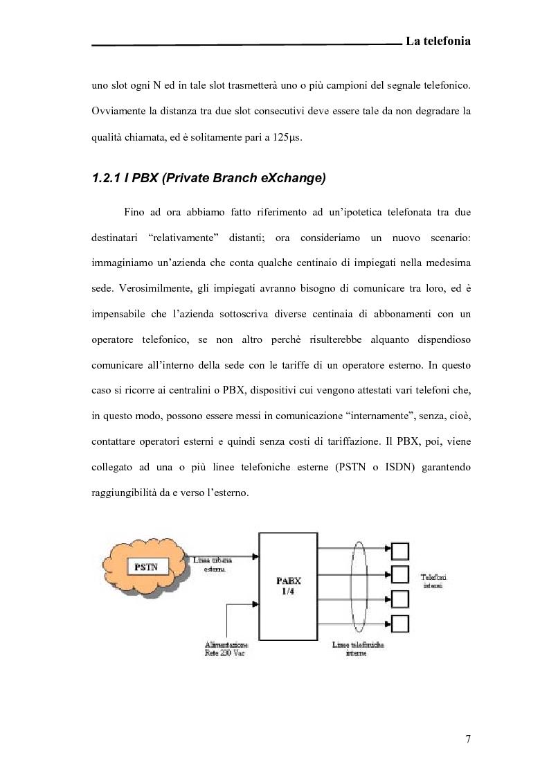 Anteprima della tesi: Analisi e sperimentazione di una piattaforma open-source ibrida VoIP e TDM, Pagina 6