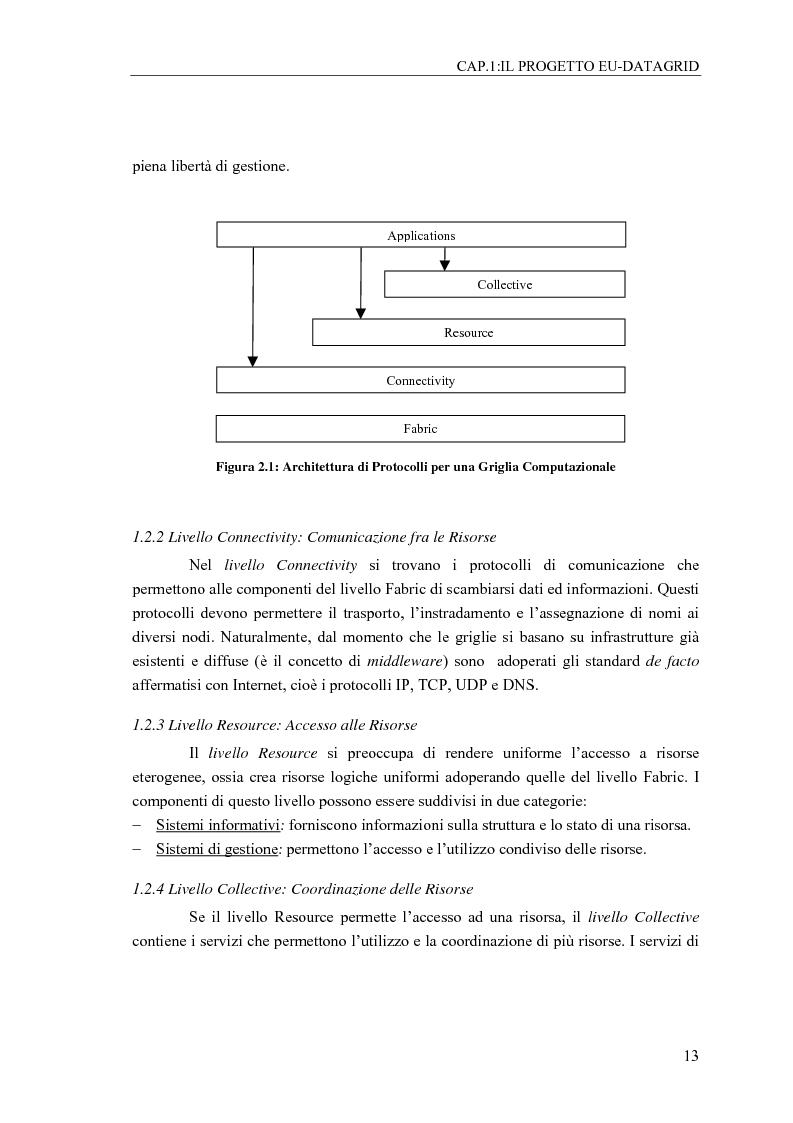 Anteprima della tesi: Determinazione mediante Reti Neurali del profilo dell'Utente di una computing grid, Pagina 8