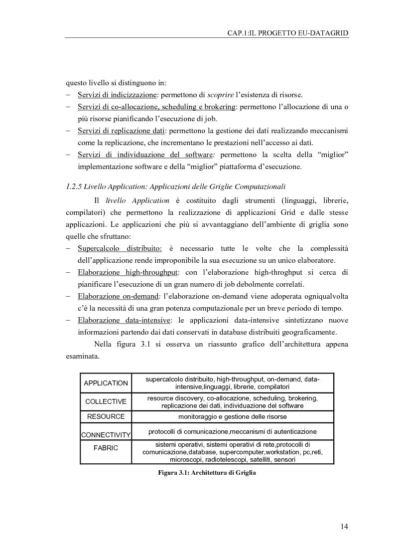 Anteprima della tesi: Determinazione mediante Reti Neurali del profilo dell'Utente di una computing grid, Pagina 9