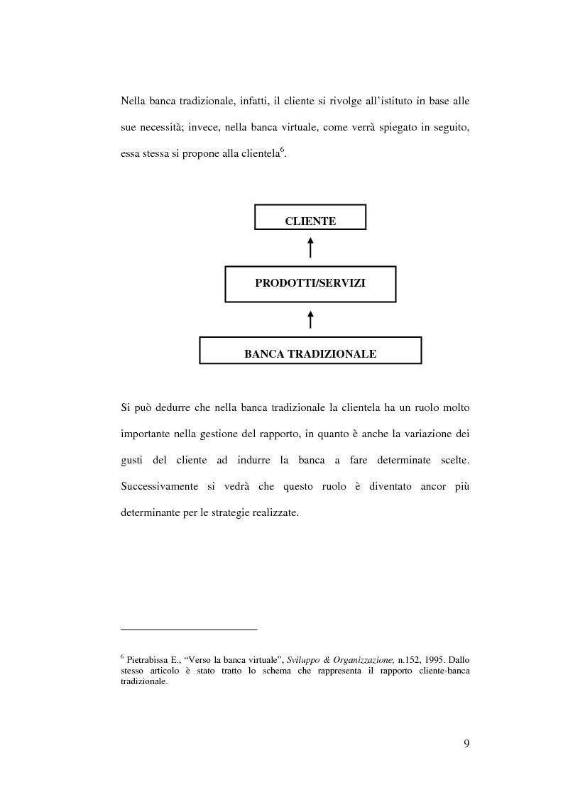 Anteprima della tesi: L'impatto di Internet sul sistema competitivo bancario: nuovi servizi e nuove opportunità, Pagina 9
