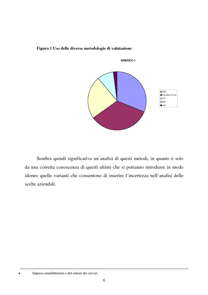 """Anteprima della tesi: Scelte aziendali in condizioni di incertezza: gli usi non finanziari del """"Value at Risk e le Opzioni Reali"""", Pagina 6"""