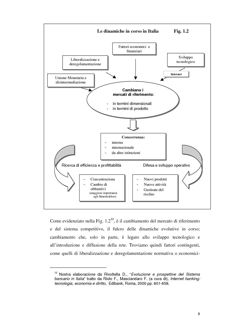 Anteprima della tesi: E-Banking : Linee strategiche ed evolutive del sistema bancario. Il caso delle banche di credito cooperativo, Pagina 13
