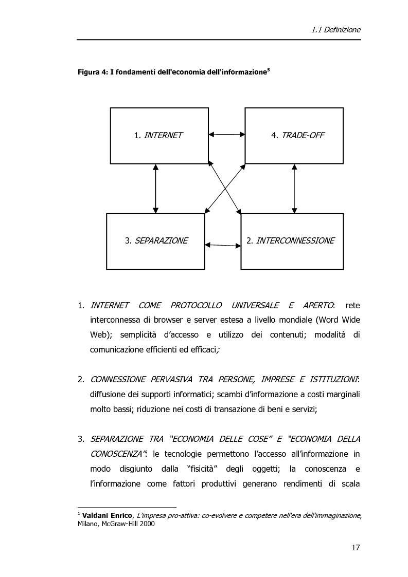 Anteprima della tesi: Economia dell'Informazione e Modelli di Business. Il caso MrPrice., Pagina 13