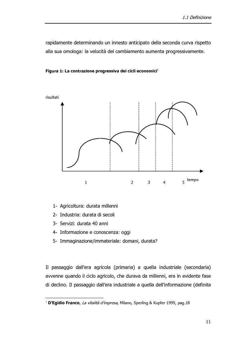 Anteprima della tesi: Economia dell'Informazione e Modelli di Business. Il caso MrPrice., Pagina 7