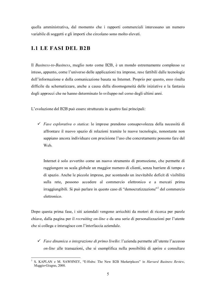 Anteprima della tesi: I mercati virtuali e il caso '' east2italy.com '', Pagina 4