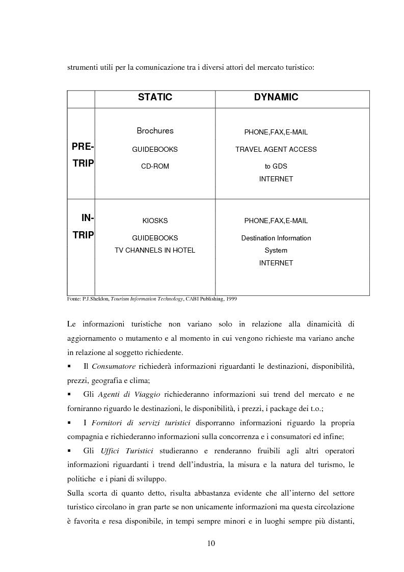 Anteprima della tesi: L'impatto delle nuove tecnologie e del web nell'impresa alberghiera, Pagina 10