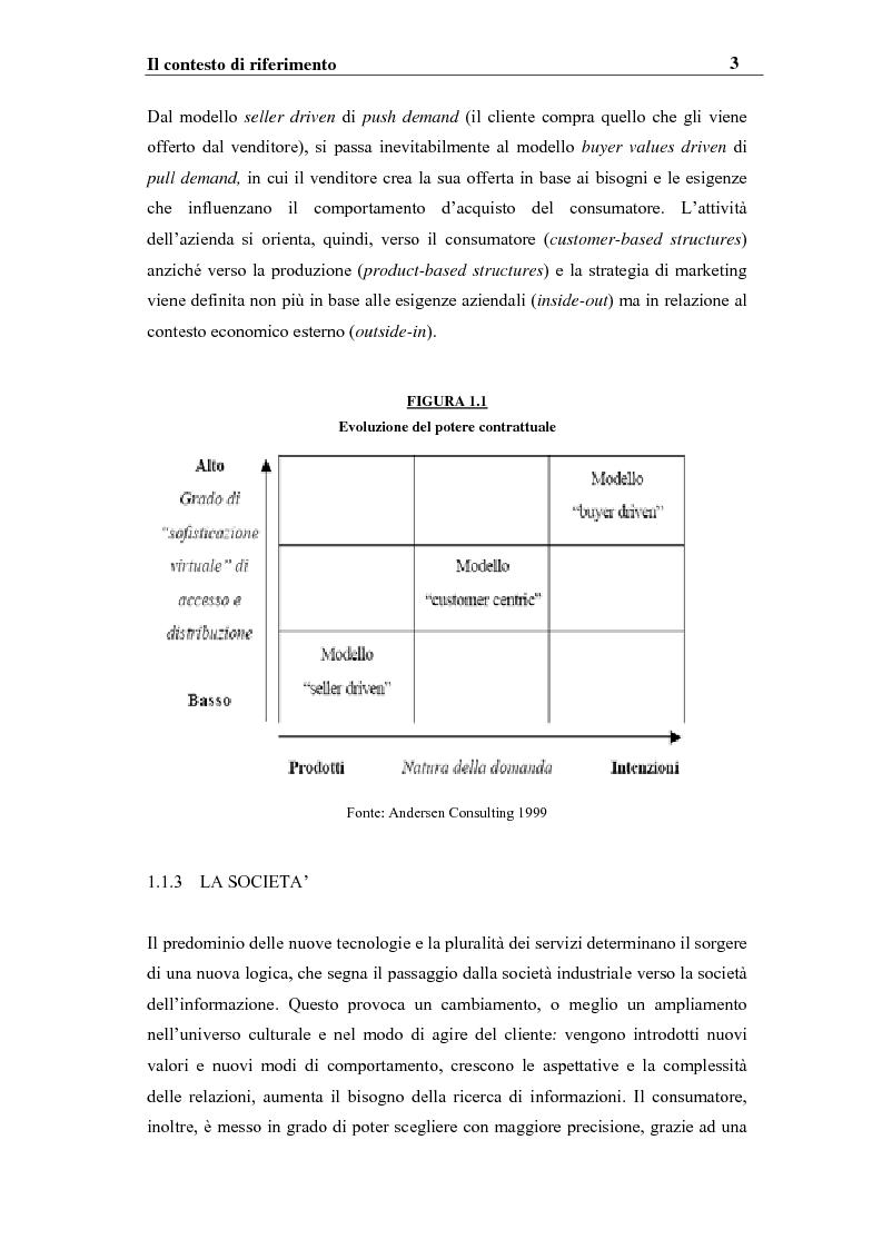 Anteprima della tesi: I sistemi competitivi e le strategie di CRM nel settore bancario. Il caso BNL, Pagina 6