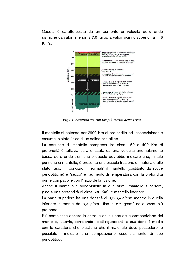 Anteprima della tesi: Confronto tra il vulcanismo del pianeta Marte e il vulcanismo terrestre con particolare riferimento alla Provincia Comagmatica Romana, Pagina 5