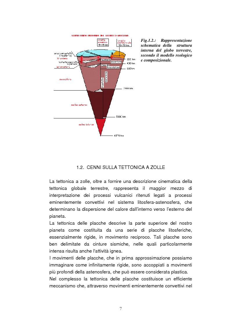 Anteprima della tesi: Confronto tra il vulcanismo del pianeta Marte e il vulcanismo terrestre con particolare riferimento alla Provincia Comagmatica Romana, Pagina 7