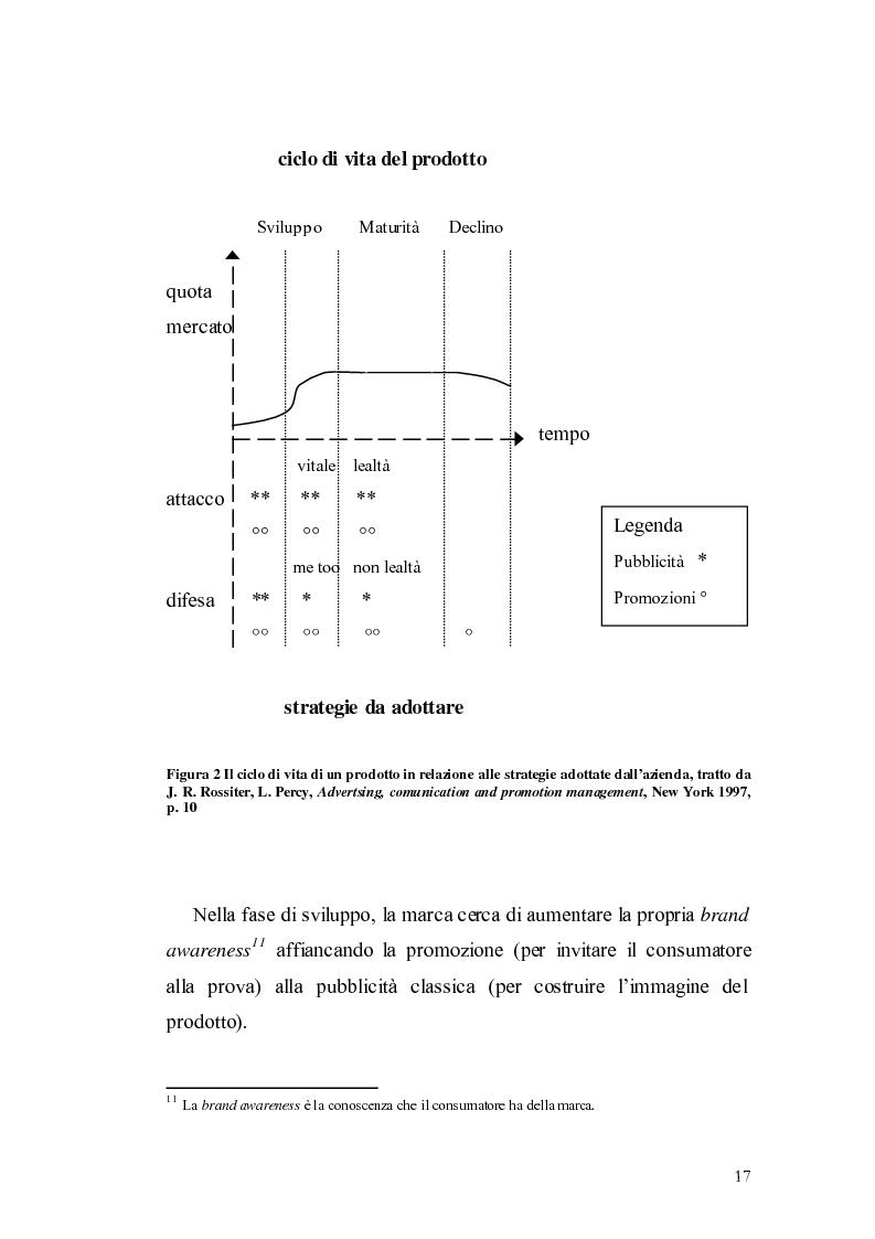 Anteprima della tesi: Elaborazione di una campagna pubblicitaria per il lancio di un quotidiano economico, Pagina 14