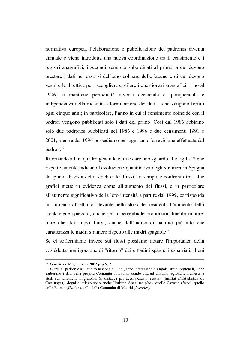 Anteprima della tesi: Osservazioni sul fenomeno dell'immigrazione in Spagna, con riferimento al periodo 1992-2002, Pagina 10