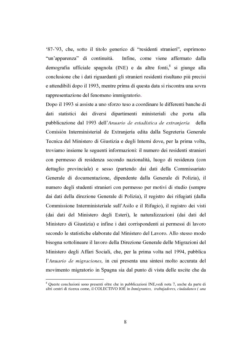Anteprima della tesi: Osservazioni sul fenomeno dell'immigrazione in Spagna, con riferimento al periodo 1992-2002, Pagina 8