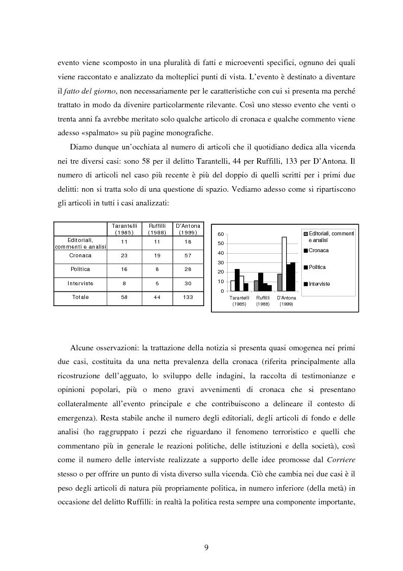 Anteprima della tesi: Le Brigate rosse da Tarantelli a D'Antona sulle pagine del Corriere della Sera, Pagina 6