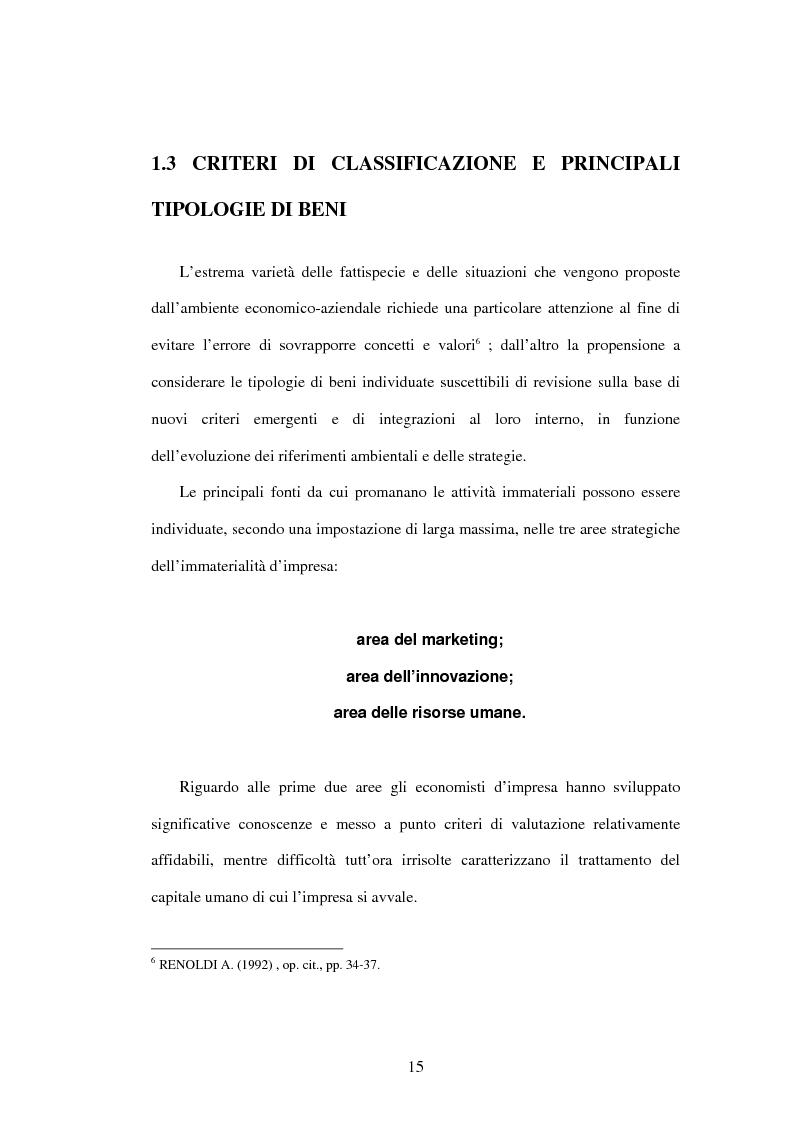 Anteprima della tesi: Le risorse immateriali nell'economia dell'Azienda. Profili valutativi, Pagina 12