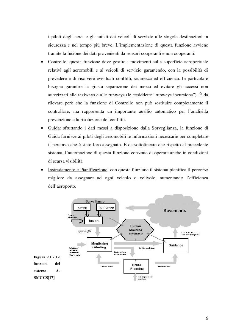 Anteprima della tesi: Il Sistema A-SMGCS: Sensori e Fusione dei Dati, Pagina 4