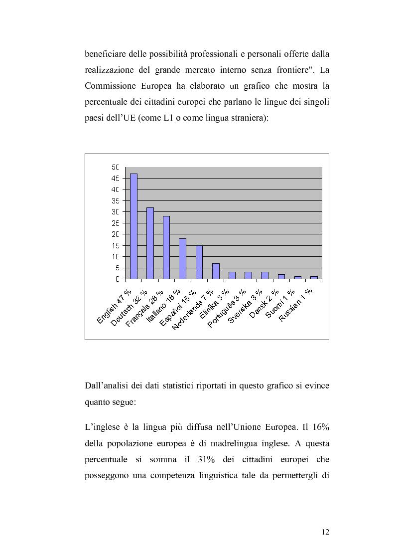 Anteprima della tesi: Studi di interferenza linguistica: americanismi e anglicismi., Pagina 12