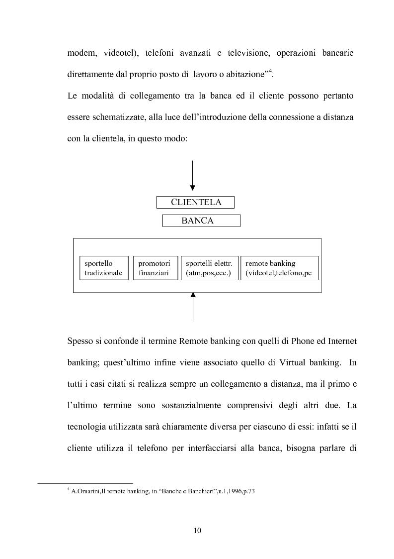 Anteprima della tesi: La multicanalità nel settore bancario e le sue analisi competitive, Pagina 9