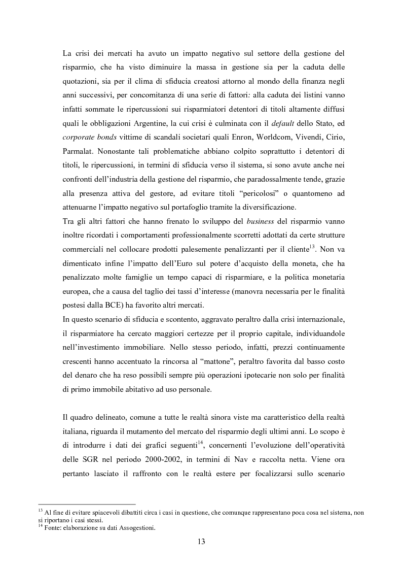 Anteprima della tesi: Efficienza e redditività delle Società di Gestione del Risparmio, Pagina 10