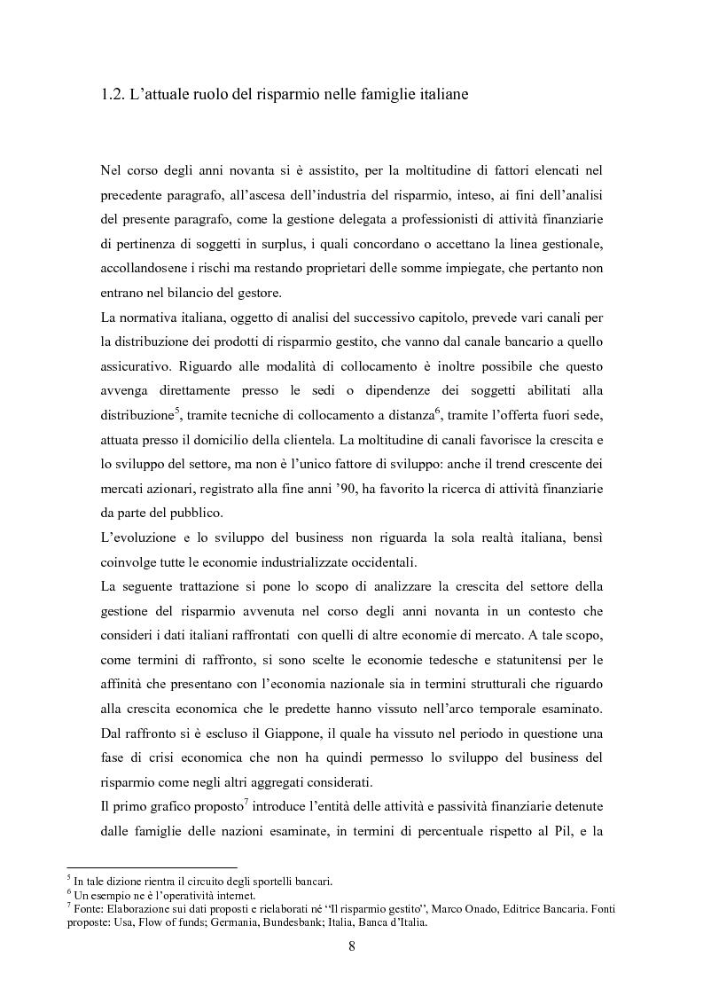 Anteprima della tesi: Efficienza e redditività delle Società di Gestione del Risparmio, Pagina 5