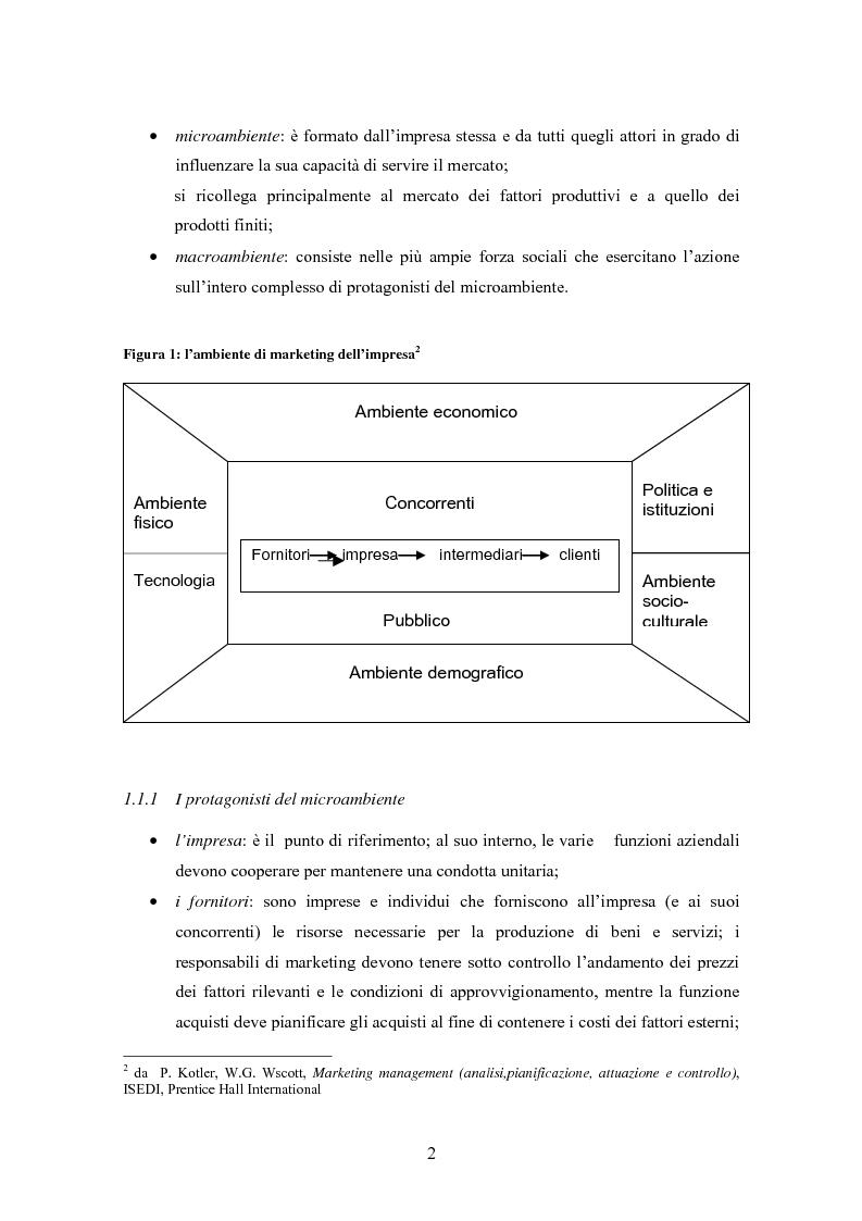Anteprima della tesi: L'analisi competitiva per le decisioni strategiche. Studio del caso Davines, Pagina 5
