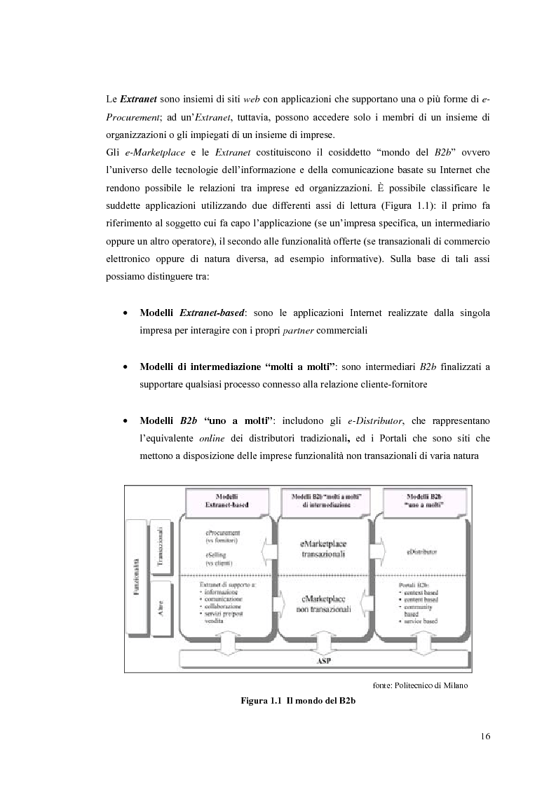 Anteprima della tesi: Valutazione dei sistemi di e-Procurement, Pagina 11