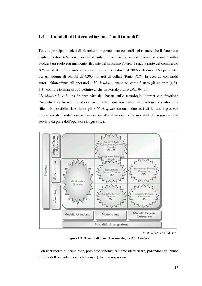 Anteprima della tesi: Valutazione dei sistemi di e-Procurement, Pagina 12