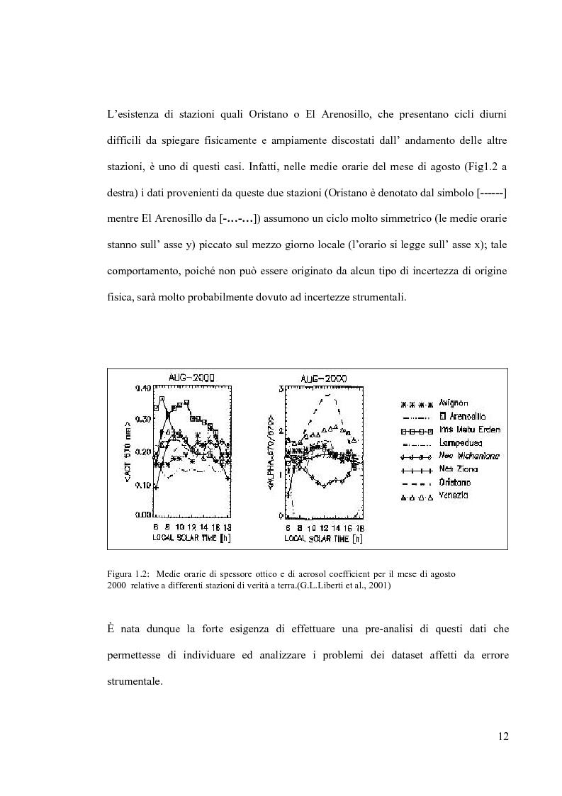 Anteprima della tesi: Fotometria Solare per la validazione di Prodotti Telerilevati, Pagina 8