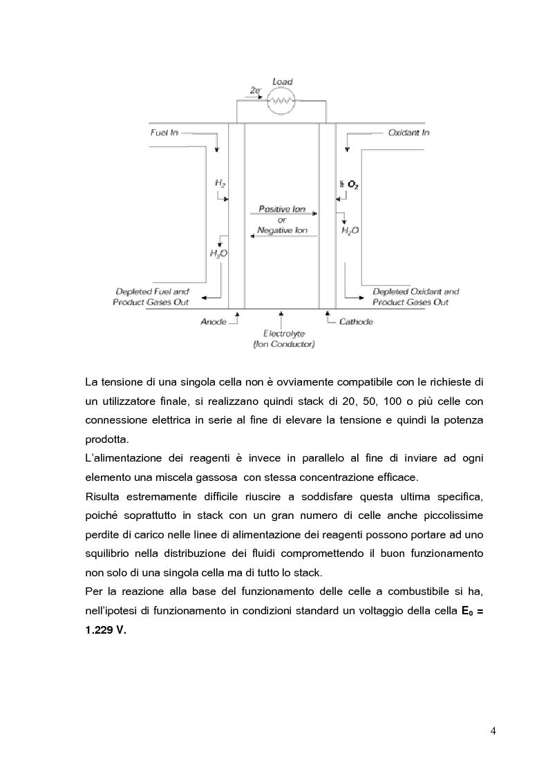 Anteprima della tesi: Tecniche di produzione dell'elettrolita nelle celle ad ossidi solidi SOFC, Pagina 4