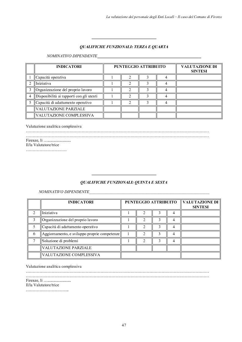 Anteprima della tesi: La valutazione del personale degli Enti Locali - Il caso del Comune di Firenze, Pagina 9